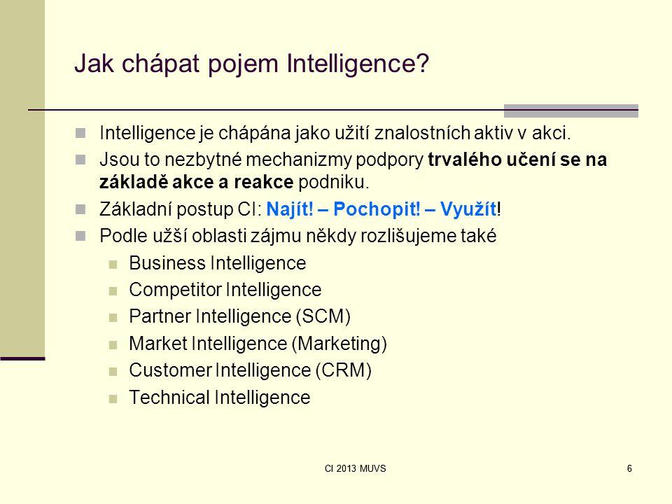 Jak chápat pojem Intelligence