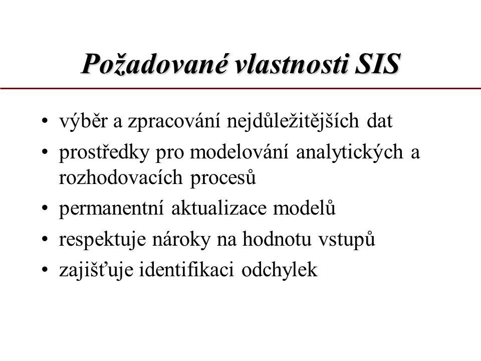 Požadované vlastnosti SIS