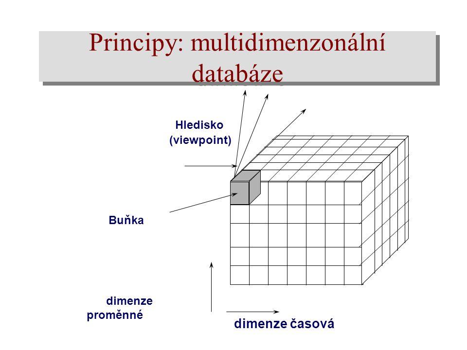 Principy: multidimenzonální databáze