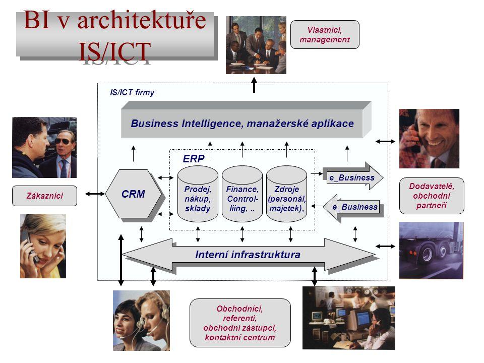Business Intelligence, manažerské aplikace Interní infrastruktura