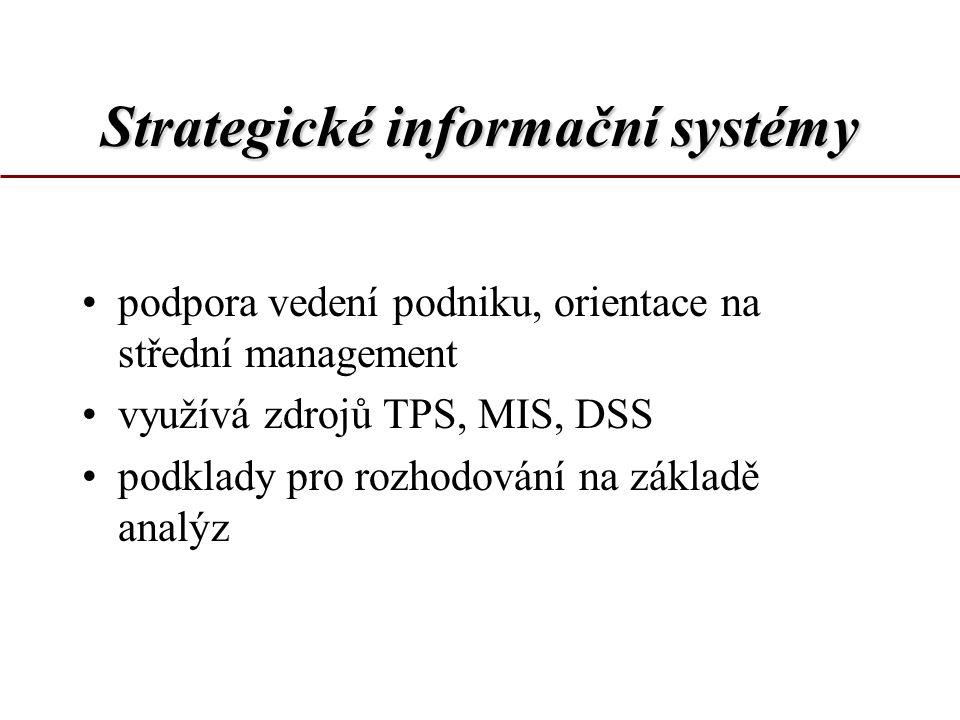 Strategické informační systémy