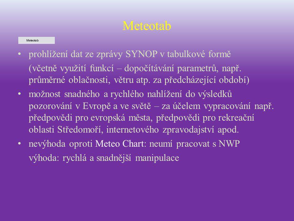 Meteotab prohlížení dat ze zprávy SYNOP v tabulkové formě