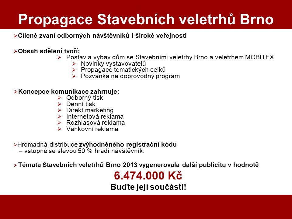Propagace Stavebních veletrhů Brno