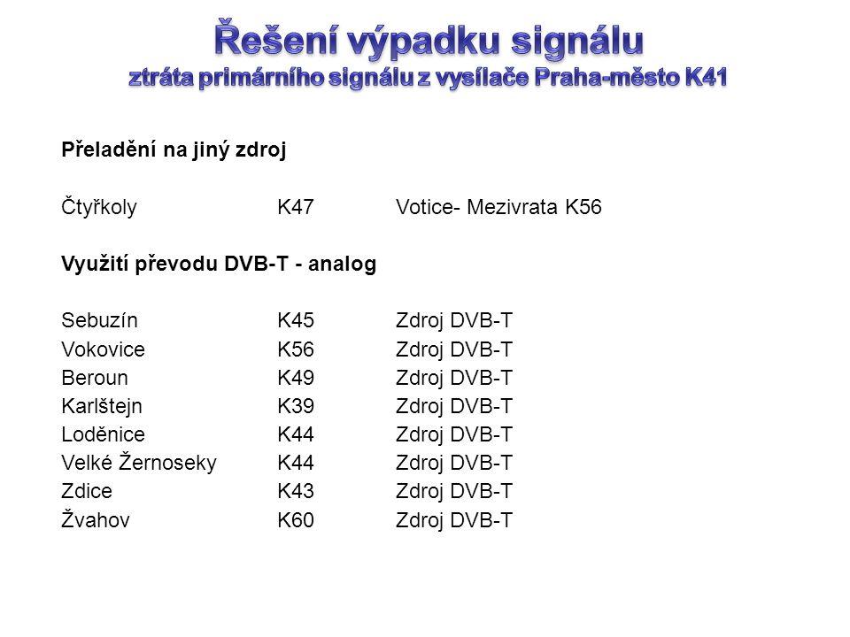Řešení výpadku signálu ztráta primárního signálu z vysílače Praha-město K41