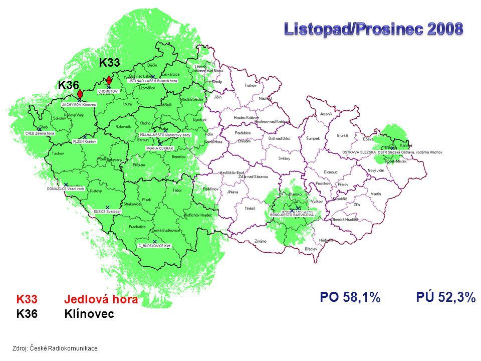 Listopad/Prosinec 2008 PO 58,1% PÚ 52,3% K33 K36 K33 Jedlová hora