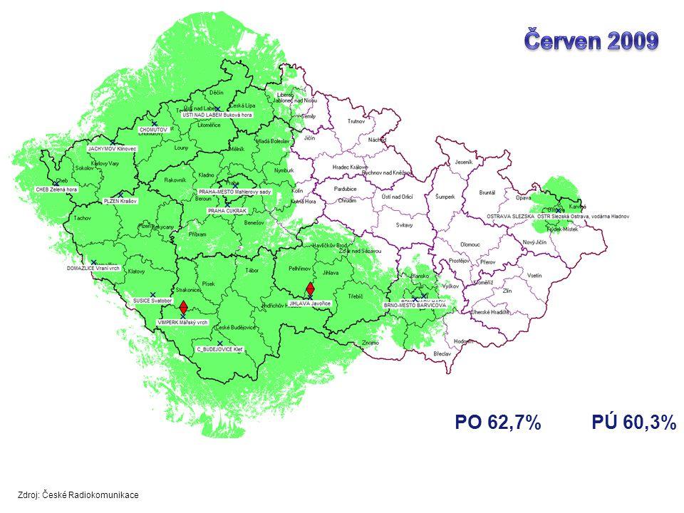 Červen 2009 PO 62,7% PÚ 60,3% Zdroj: České Radiokomunikace