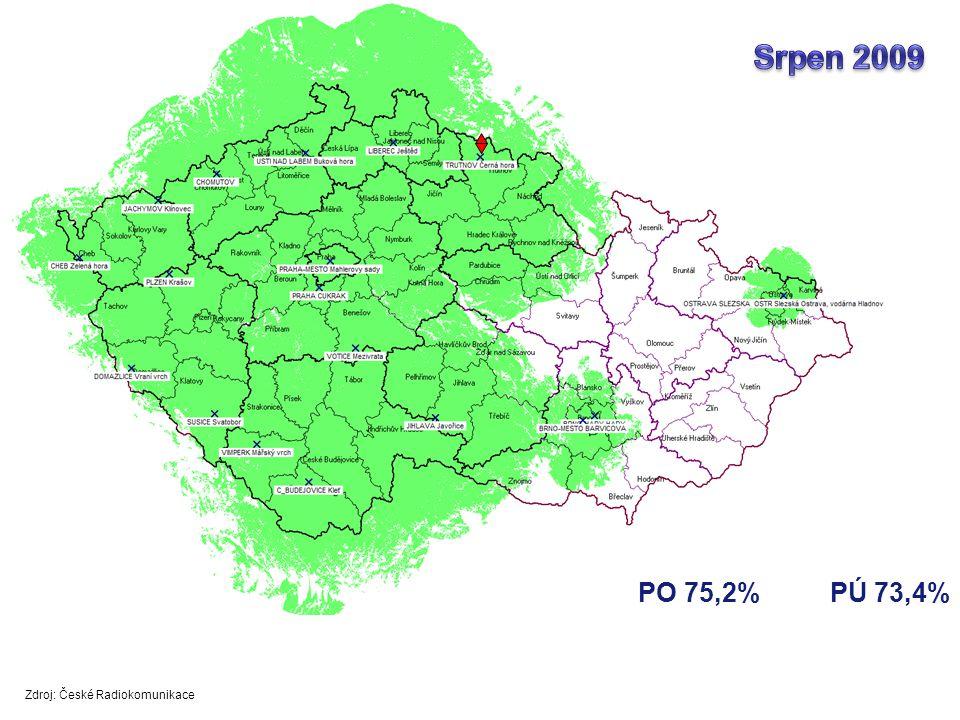 Srpen 2009 PO 75,2% PÚ 73,4% Zdroj: České Radiokomunikace