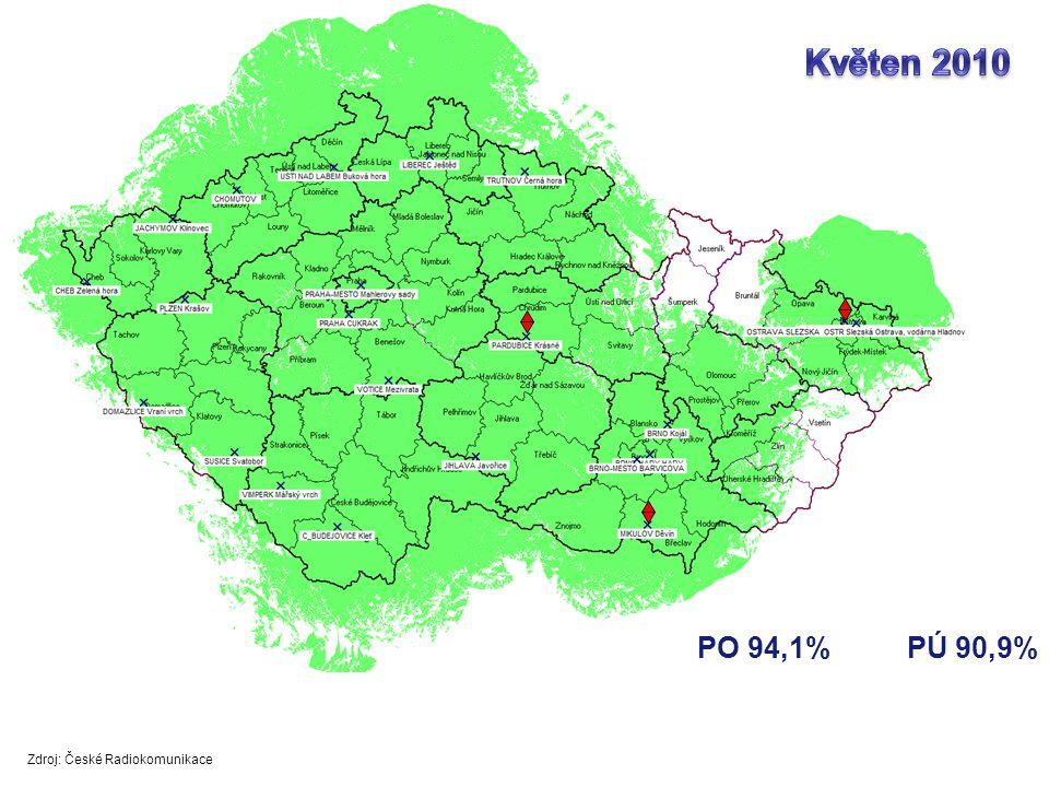 Květen 2010 PO 94,1% PÚ 90,9% Zdroj: České Radiokomunikace