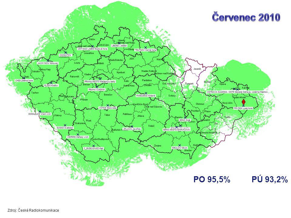 Červenec 2010 PO 95,5% PÚ 93,2% Zdroj: České Radiokomunikace