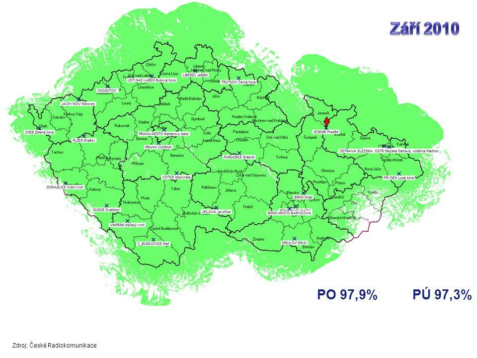 Září 2010 PO 97,9% PÚ 97,3% Zdroj: České Radiokomunikace