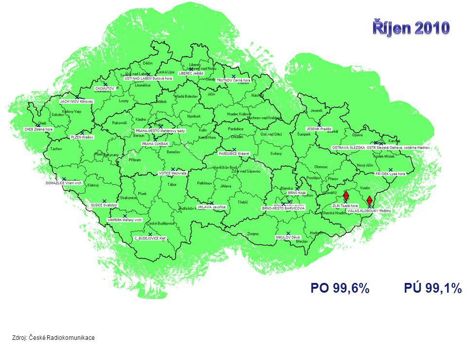 Říjen 2010 PO 99,6% PÚ 99,1% Zdroj: České Radiokomunikace