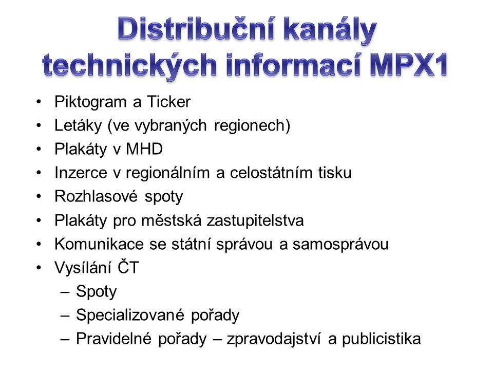 Distribuční kanály technických informací MPX1