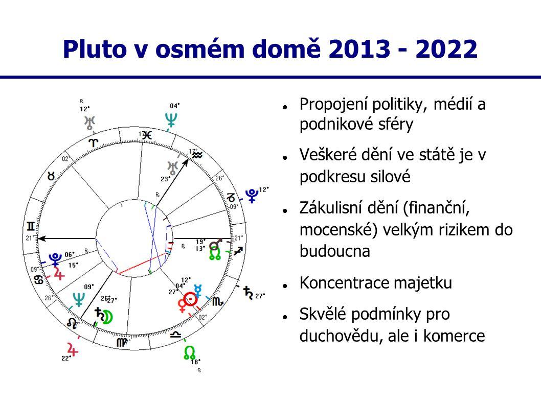 Pluto v osmém domě 2013 - 2022 Propojení politiky, médií a podnikové sféry. Veškeré dění ve státě je v podkresu silové.