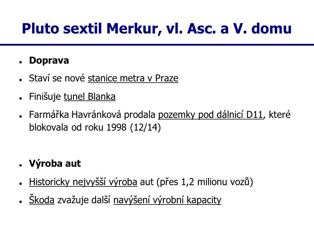 Pluto sextil Merkur, vl. Asc. a V. domu