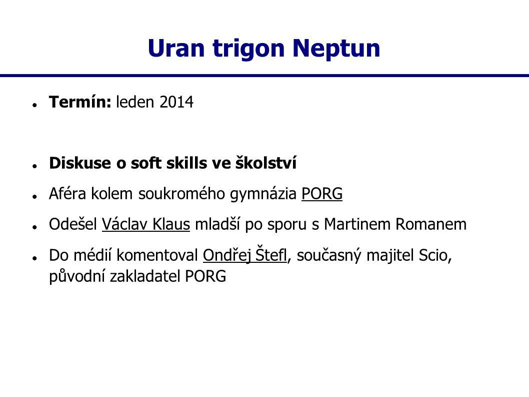 Uran trigon Neptun Termín: leden 2014