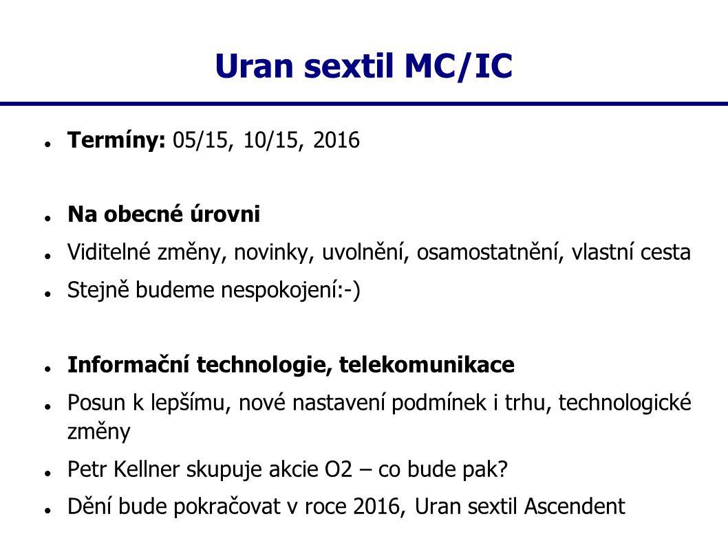 Uran sextil MC/IC Termíny: 05/15, 10/15, 2016 Na obecné úrovni