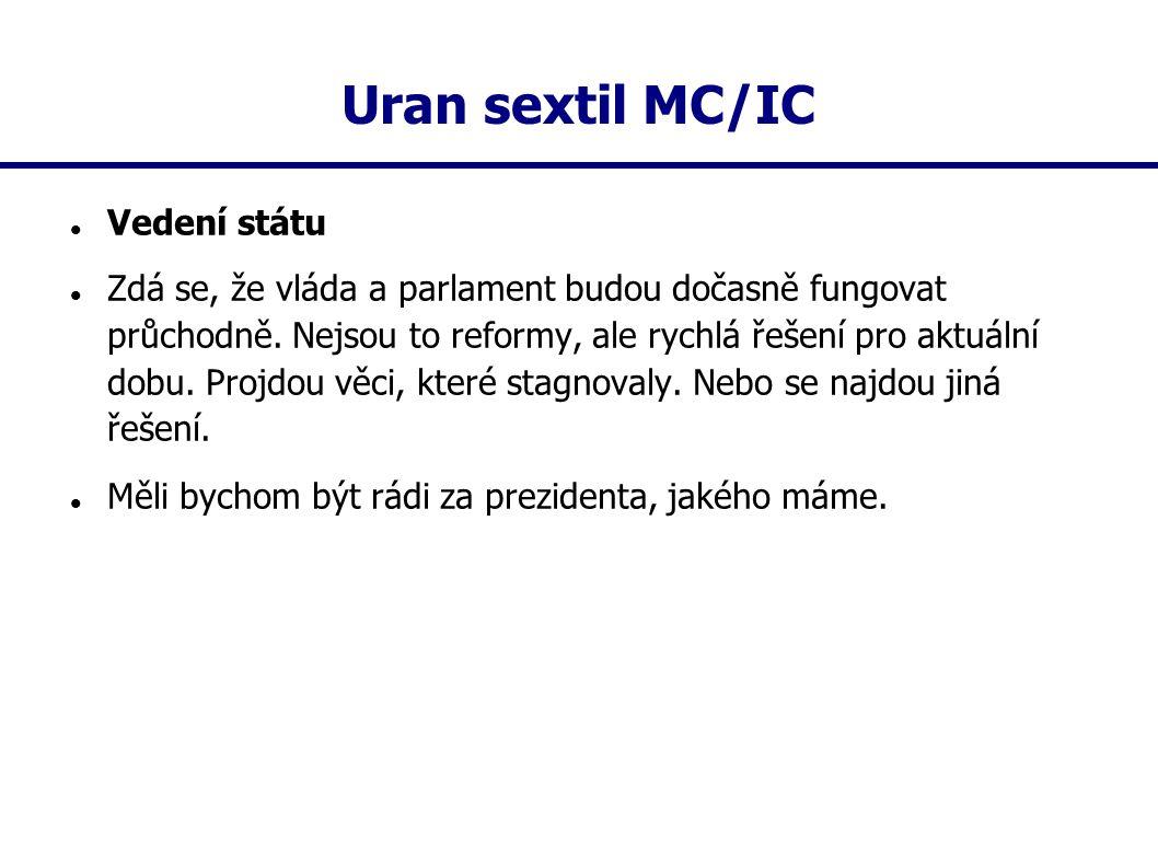 Uran sextil MC/IC Vedení státu