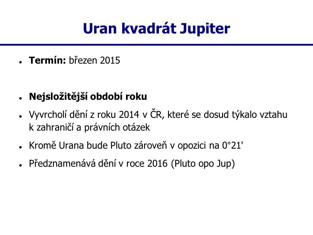 Uran kvadrát Jupiter Termín: březen 2015 Nejsložitější období roku