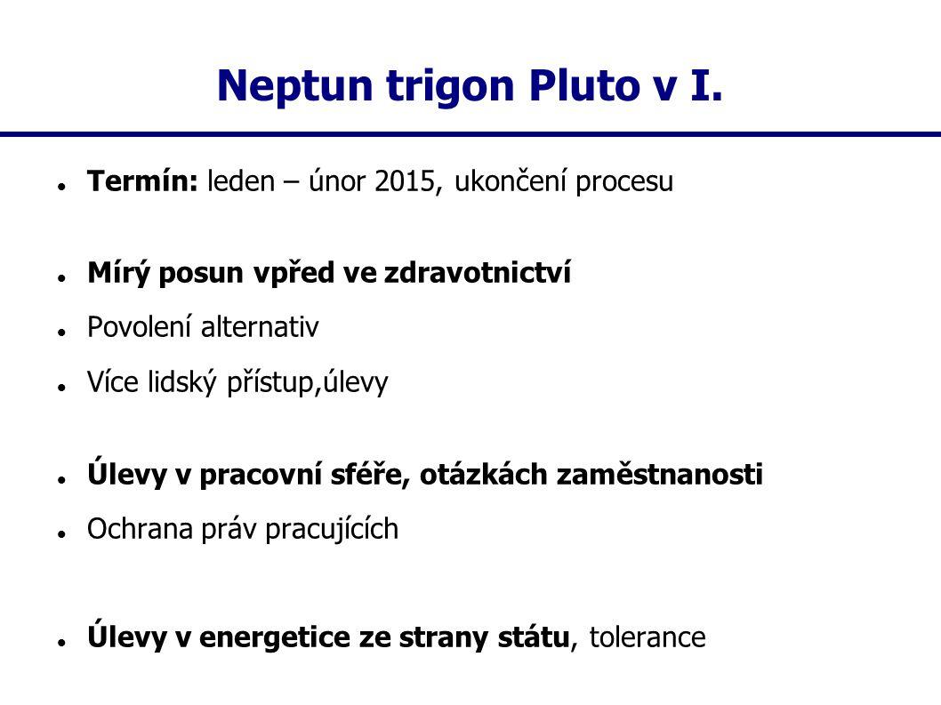 Neptun trigon Pluto v I. Termín: leden – únor 2015, ukončení procesu