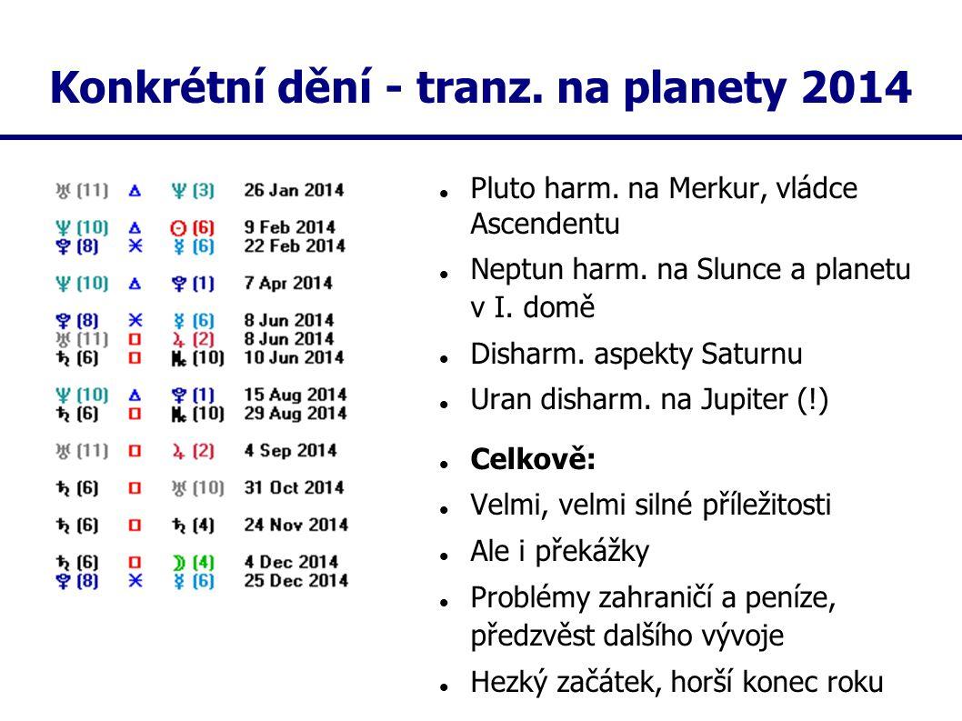 Konkrétní dění - tranz. na planety 2014