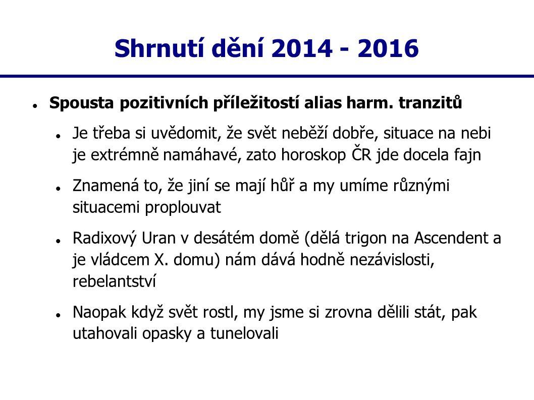 Shrnutí dění 2014 - 2016 Spousta pozitivních příležitostí alias harm. tranzitů.