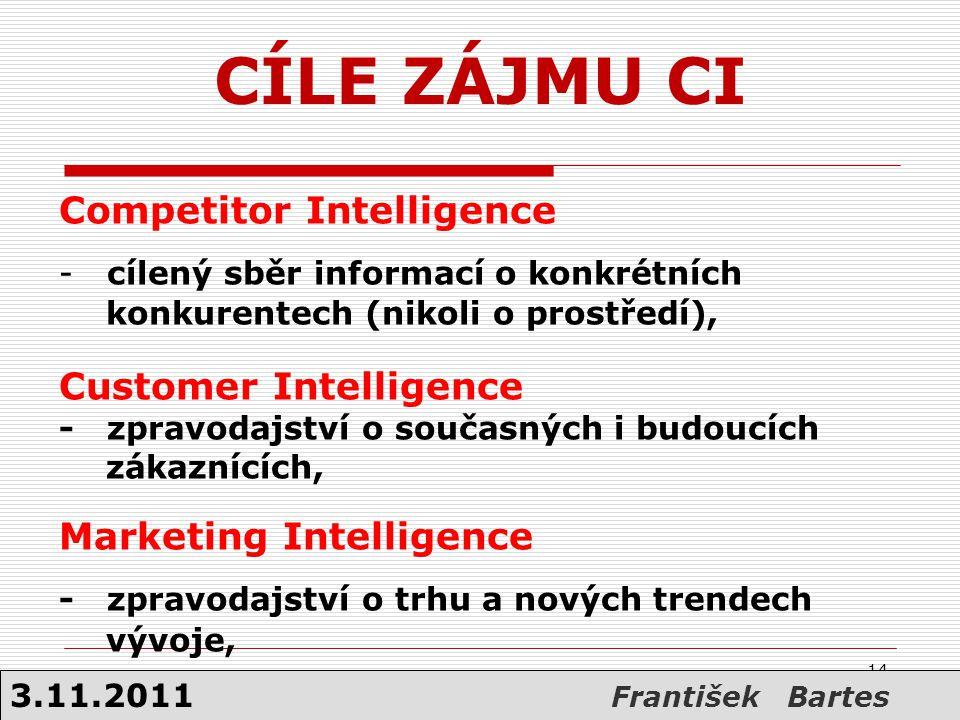 CÍLE ZÁJMU CI Competitor Intelligence. - cílený sběr informací o konkrétních konkurentech (nikoli o prostředí),