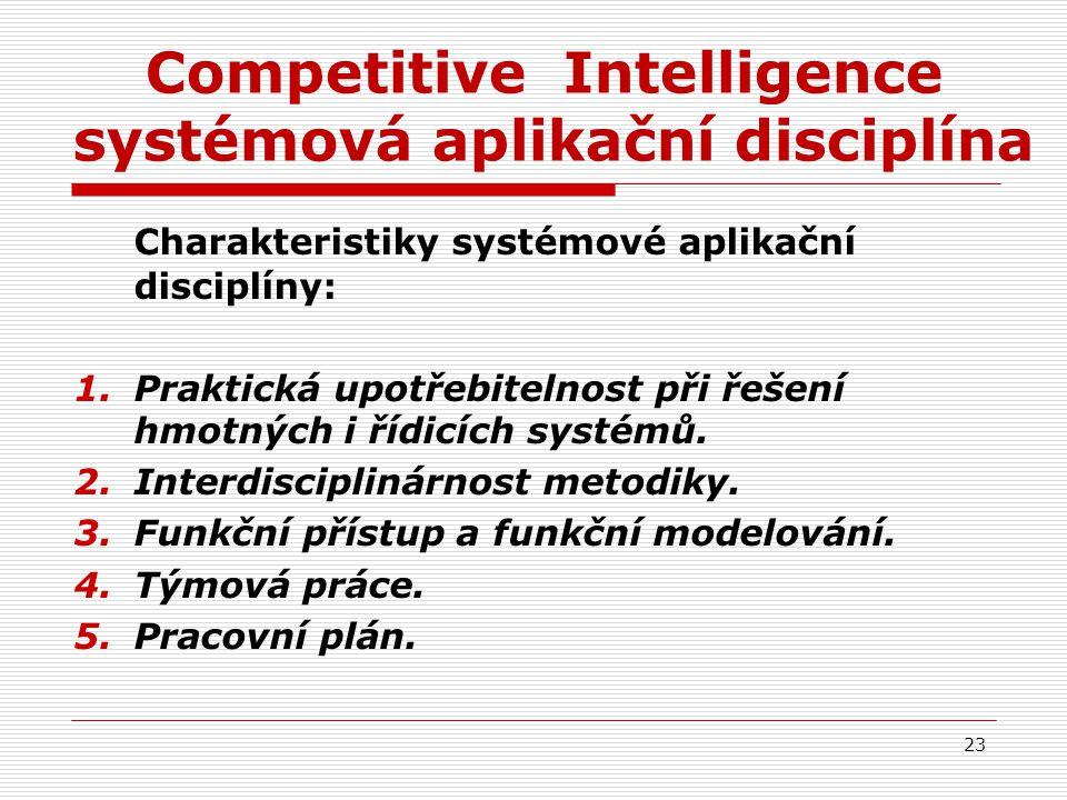 Competitive Intelligence systémová aplikační disciplína