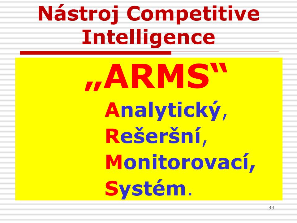 Nástroj Competitive Intelligence