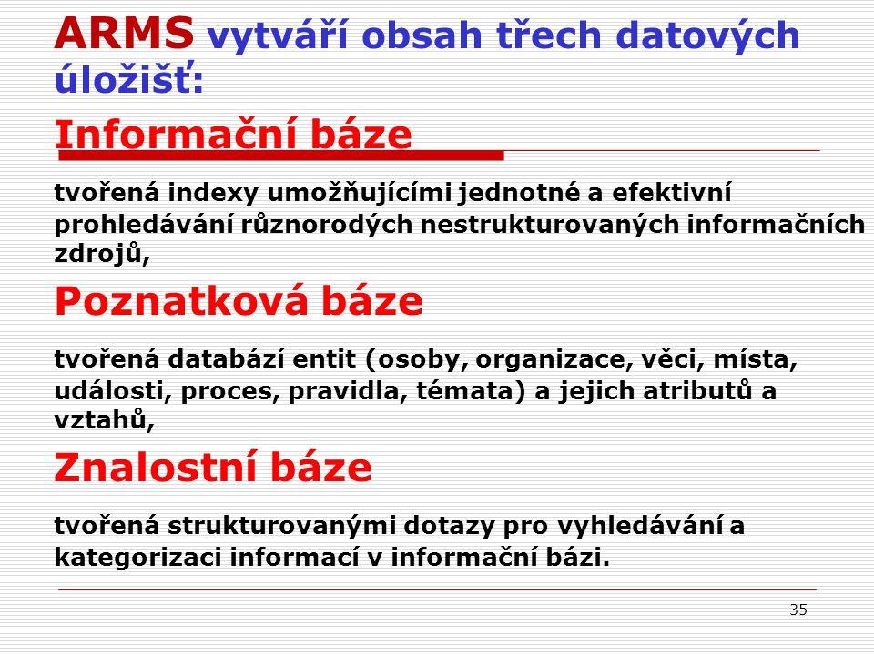 ARMS vytváří obsah třech datových úložišť: