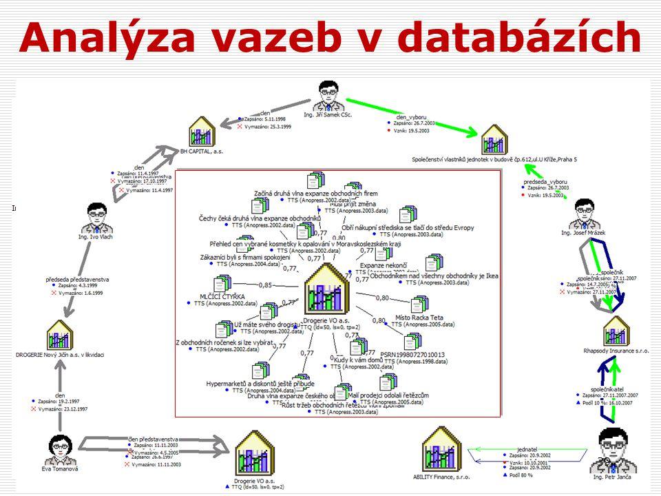 Analýza vazeb v databázích