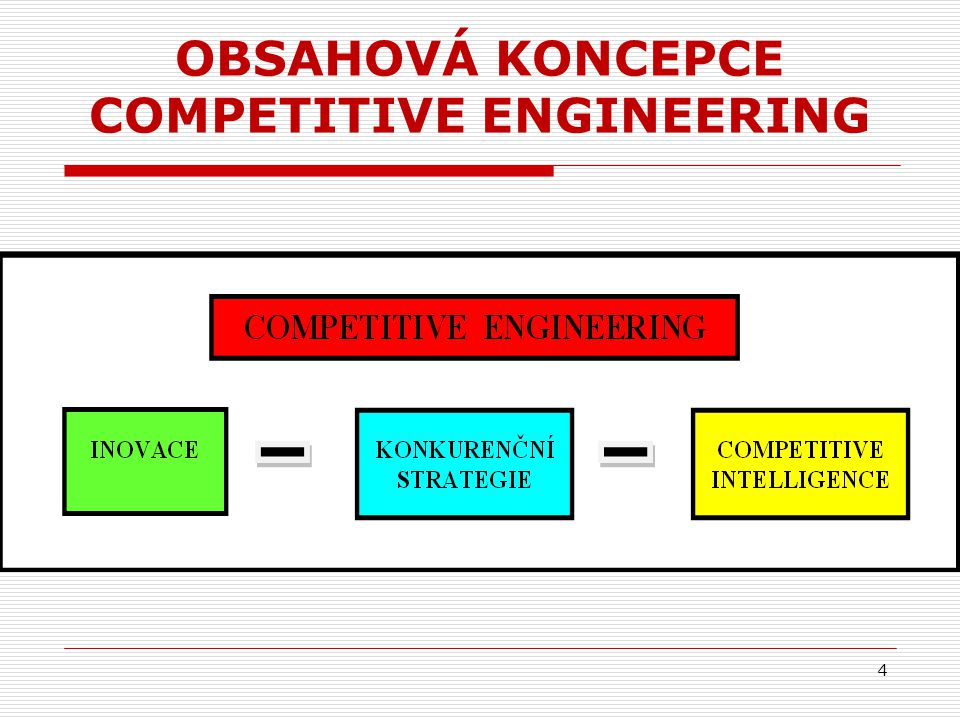 OBSAHOVÁ KONCEPCE COMPETITIVE ENGINEERING