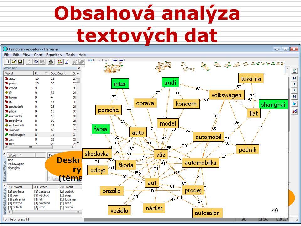 Obsahová analýza textových dat