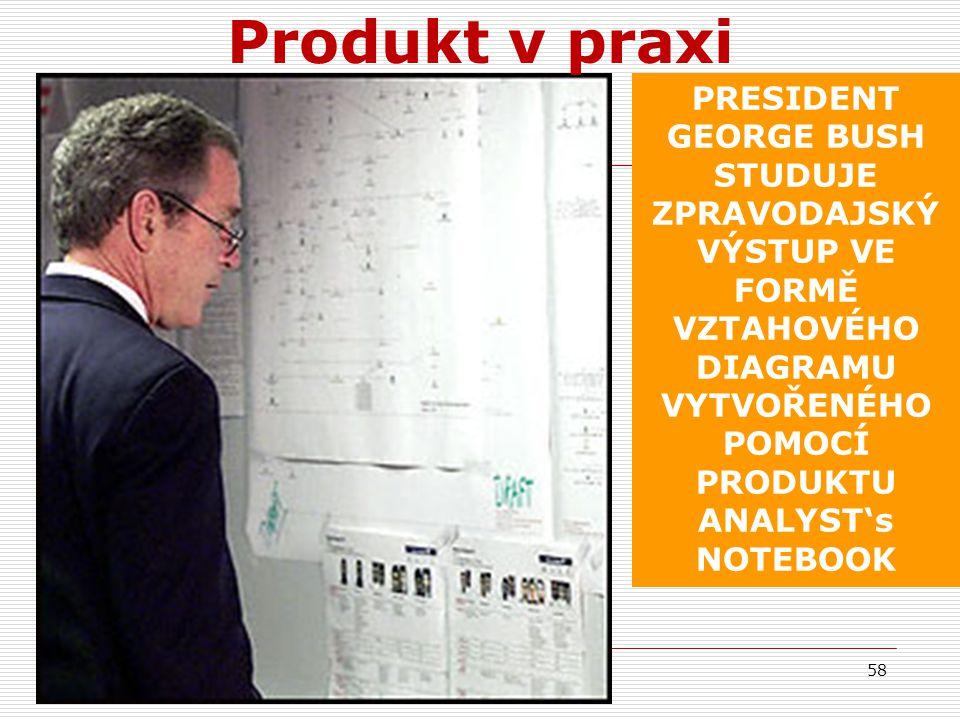 Produkt v praxi