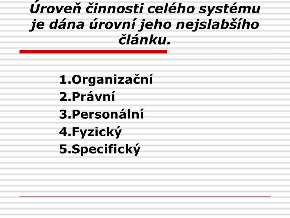 Úroveň činnosti celého systému je dána úrovní jeho nejslabšího článku.