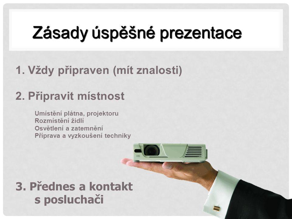 Zásady úspěšné prezentace
