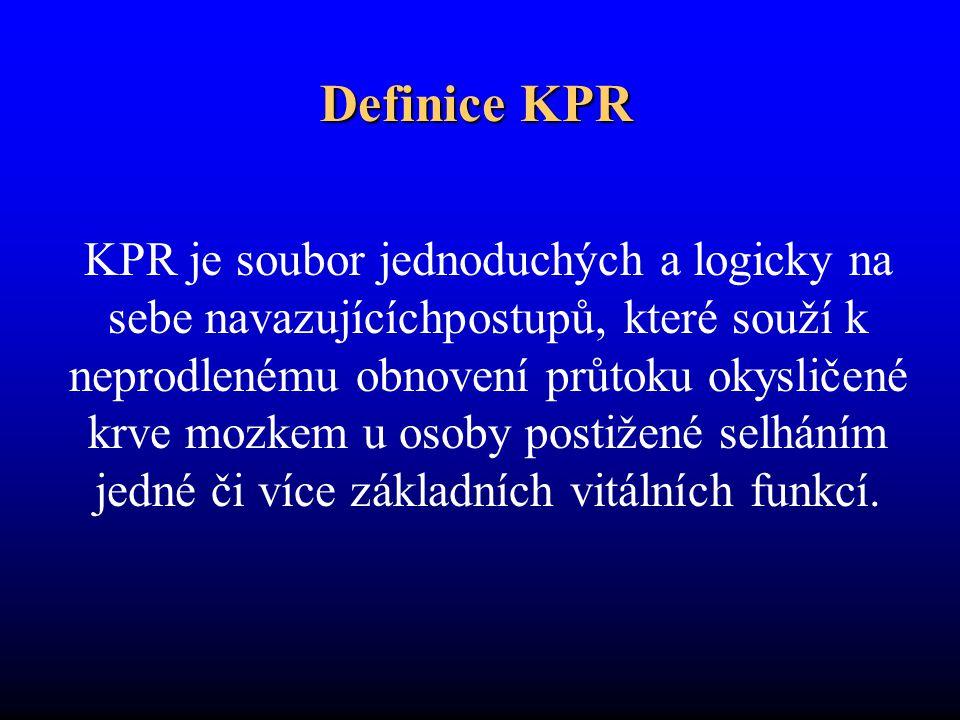 Definice KPR