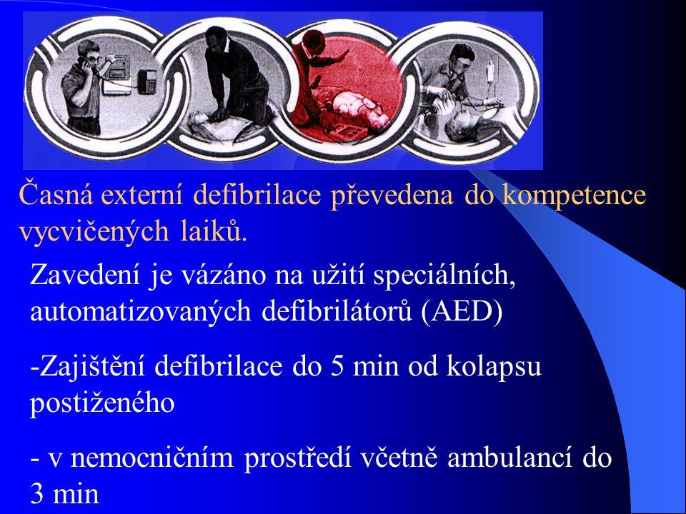 Časná externí defibrilace převedena do kompetence vycvičených laiků.