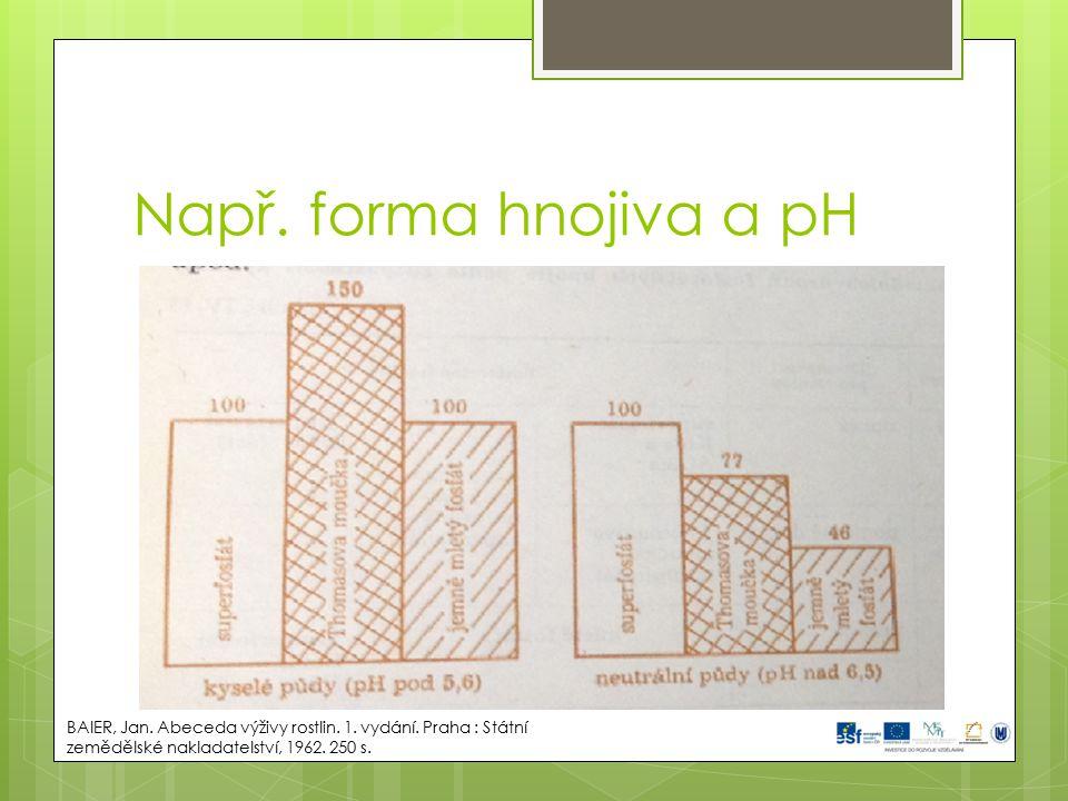 Např. forma hnojiva a pH BAIER, Jan. Abeceda výživy rostlin.