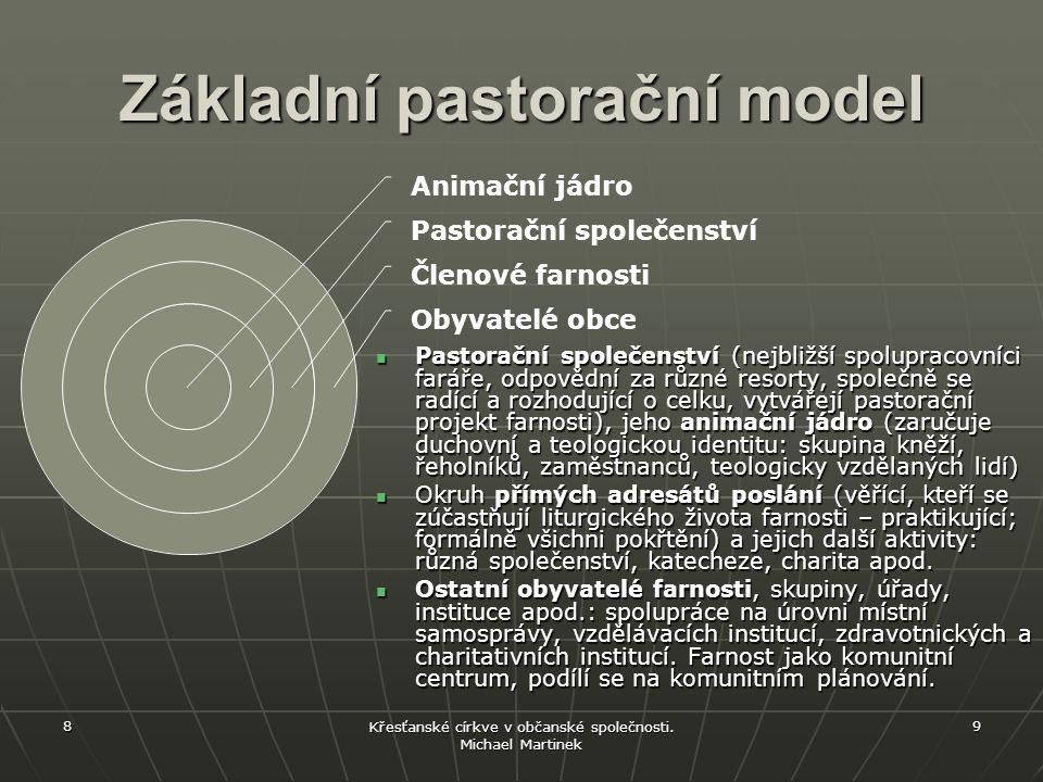 Základní pastorační model