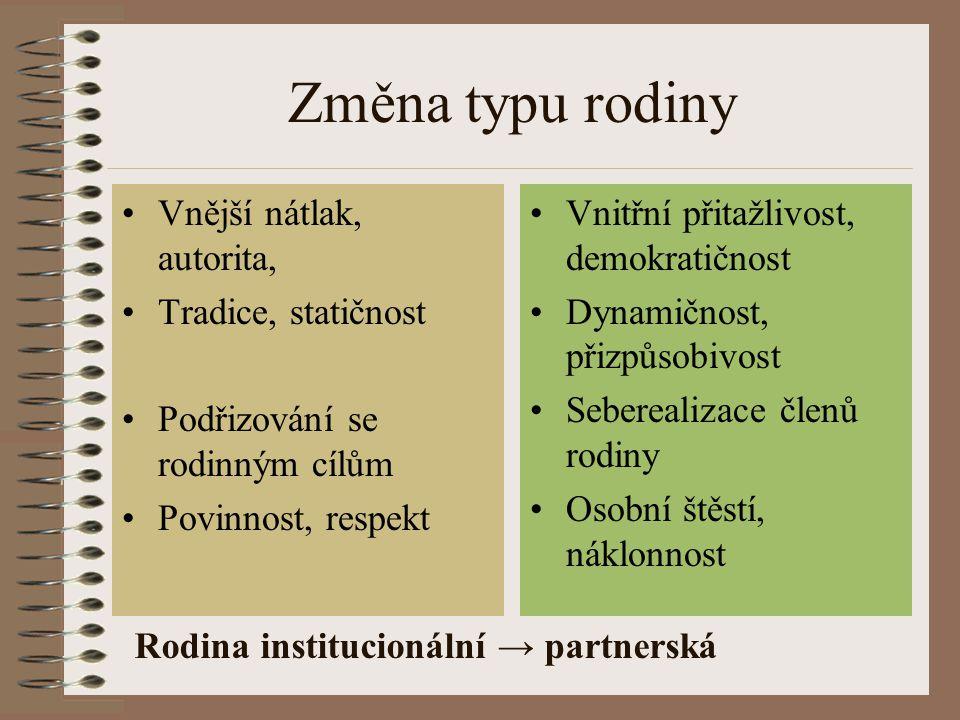 Změna typu rodiny Vnější nátlak, autorita, Tradice, statičnost