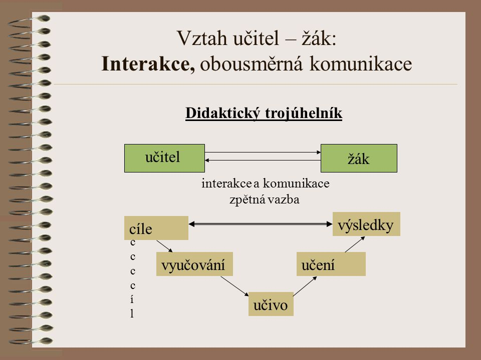 Vztah učitel – žák: Interakce, obousměrná komunikace