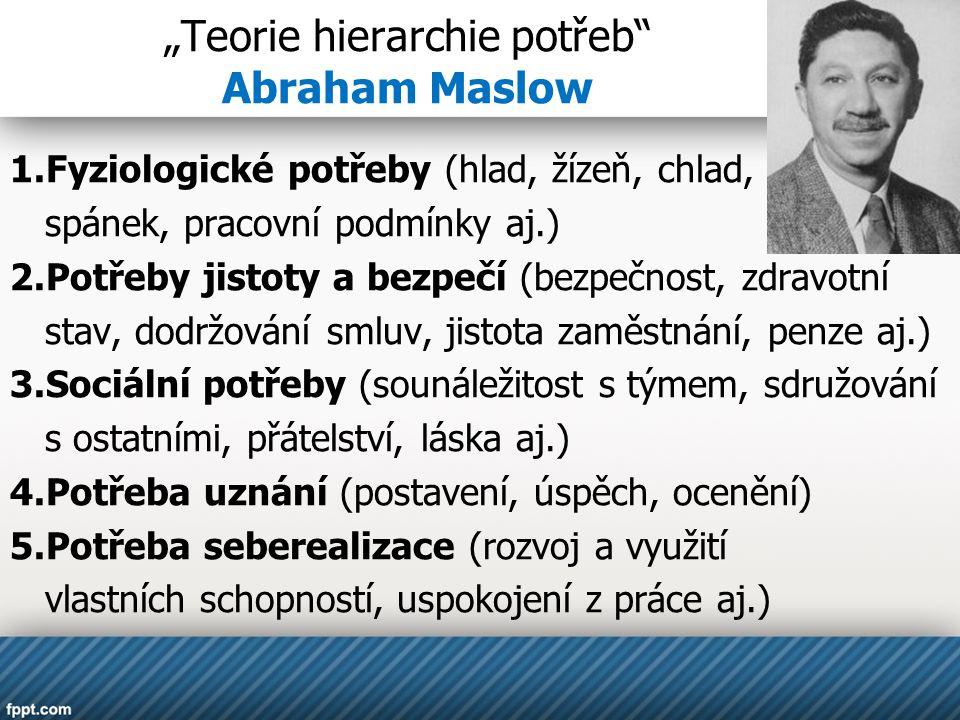 """""""Teorie hierarchie potřeb Abraham Maslow"""