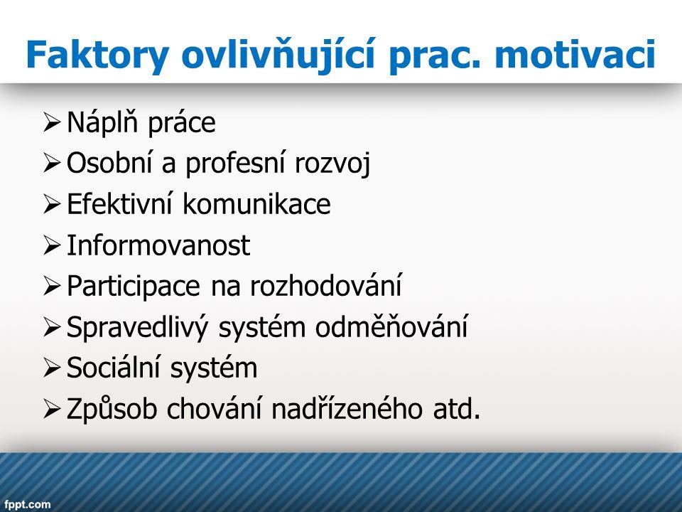 Faktory ovlivňující prac. motivaci
