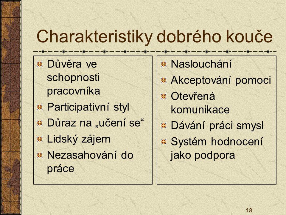 Charakteristiky dobrého kouče