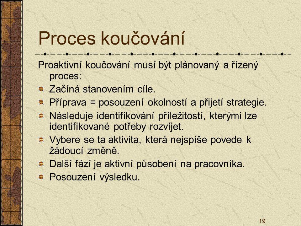 Proces koučování Proaktivní koučování musí být plánovaný a řízený proces: Začíná stanovením cíle.