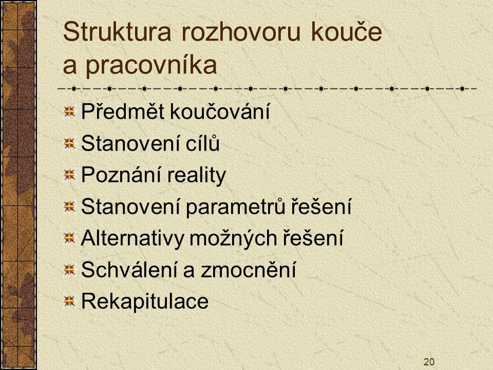 Struktura rozhovoru kouče a pracovníka