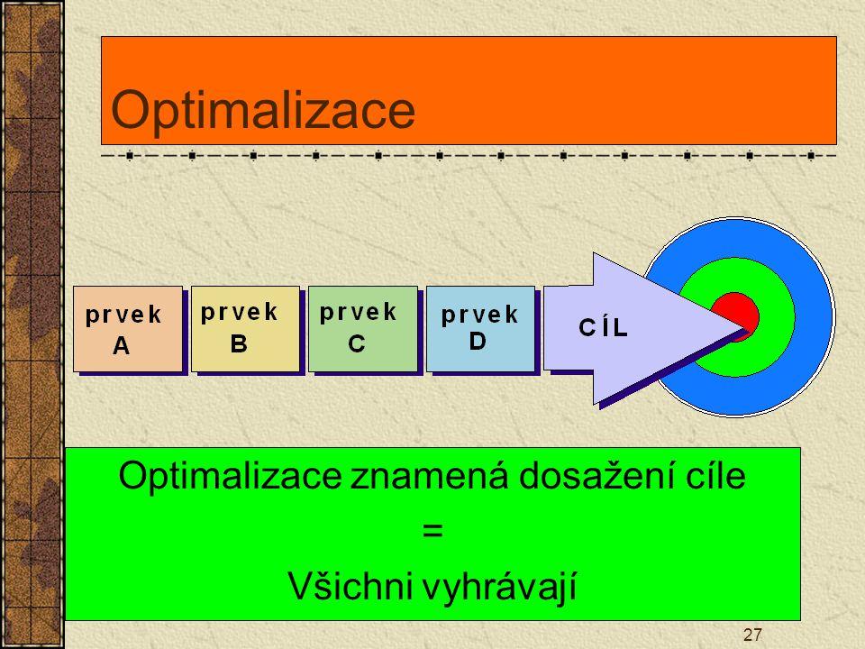 Optimalizace znamená dosažení cíle