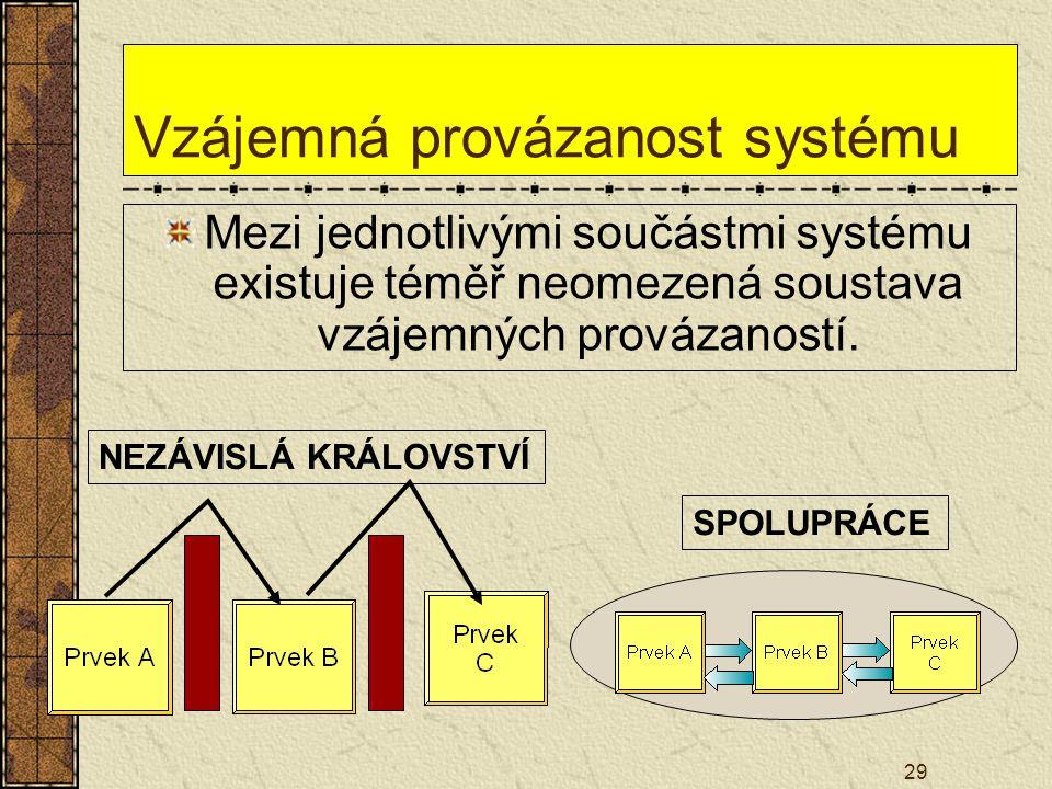 Vzájemná provázanost systému