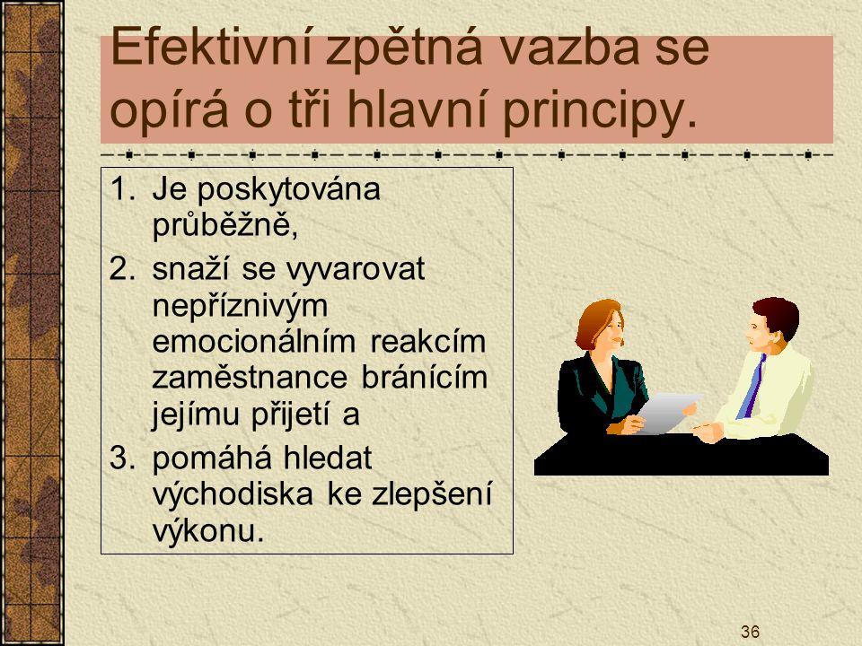 Efektivní zpětná vazba se opírá o tři hlavní principy.