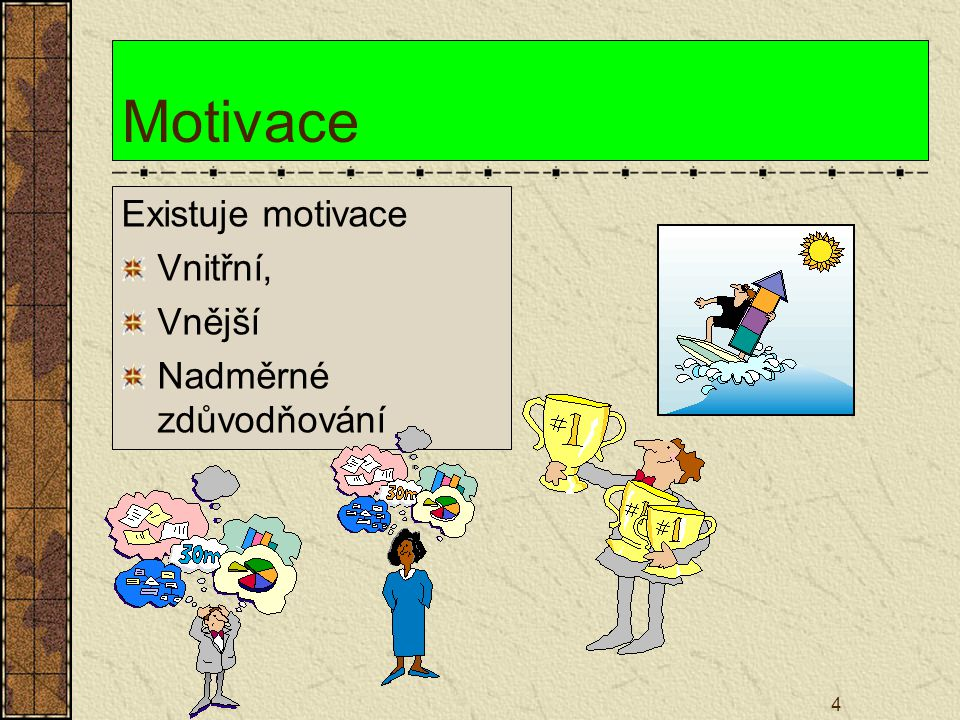 Motivace Existuje motivace Vnitřní, Vnější Nadměrné zdůvodňování